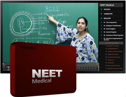 Mathematics Video Lecture in Hindi for IITJEE Preparation